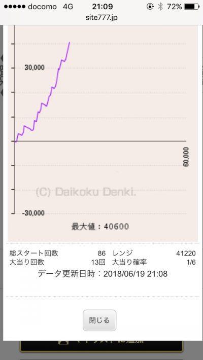CR今日もカツ丼が甘すぎる!? 18万発データや稼働停止報告もアリ!画像