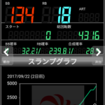 ぱちスロAKB48勝利の女神3000枚出てるやないかーい!画像