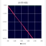 天龍インフィニティ10万発出ている画像